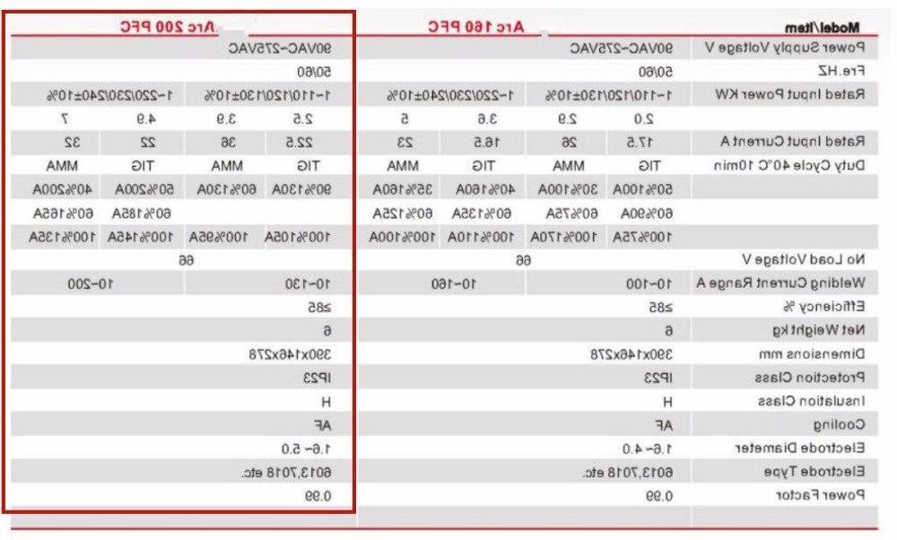 200A <font><b>Arc</b></font> <font><b>Equipment</b></font> 110V Start Anti-Stick <font><b>Arc</b></font>-Force Lift TIG Stick Inverter Machine