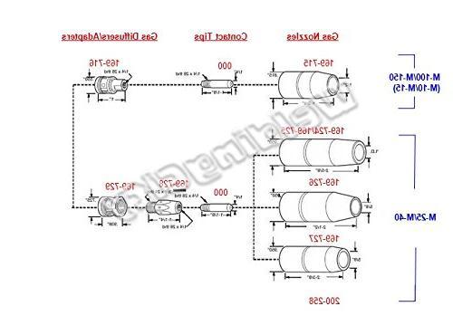 150Amp Torch for M-150/M-15 MIG Gun 249-040
